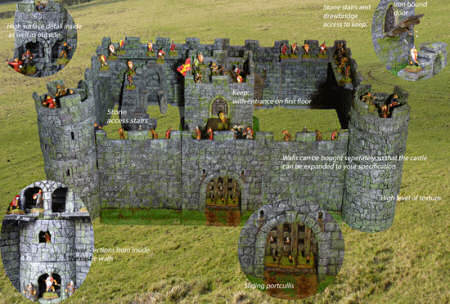 Pics For Stone Keep Castle Model