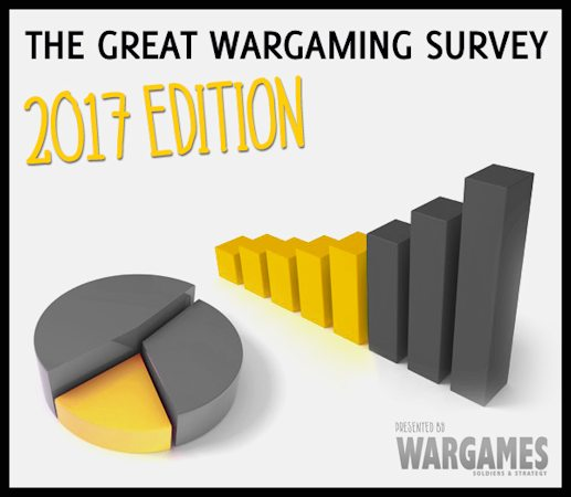 The Great Wargaming Survey