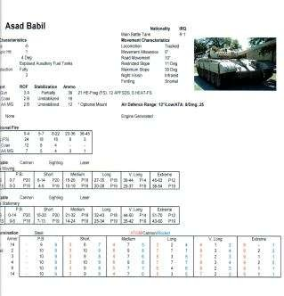 Asad Babil Main Battle Tank